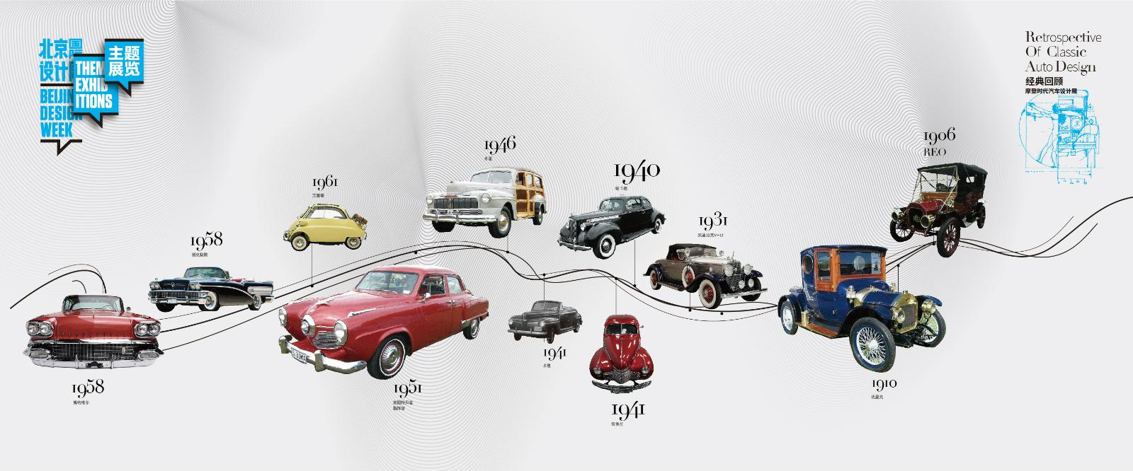摩登时代汽车设计展预约通道